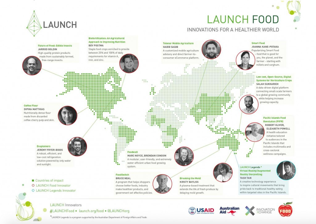 Launch: BUILDING A BRIGHTER FOOD FUTURE WITH THE LAUNCH FOOD INNOVATORS